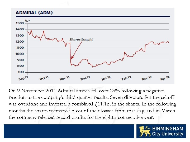 On 9 November 2011 Admiral shares fell over 25% following a negative reaction to