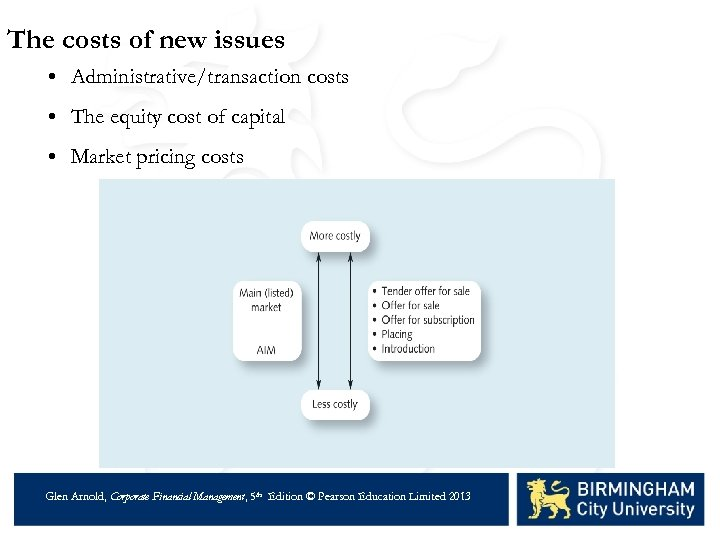 The costs of new issues • Administrative/transaction costs • The equity cost of capital