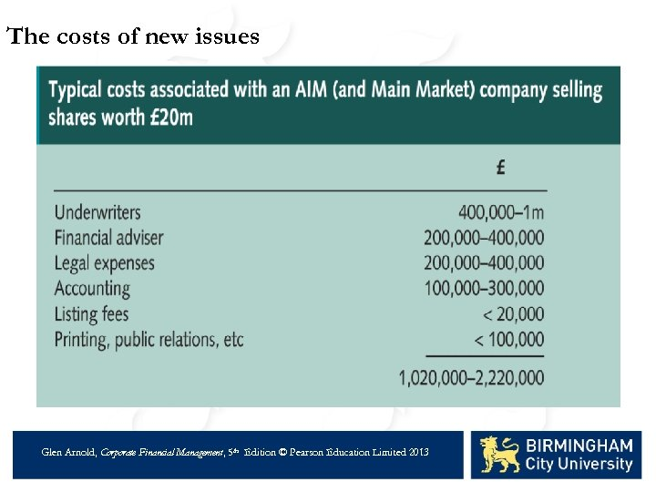 The costs of new issues Glen Arnold, Corporate Financial Management, 5 th Edition ©