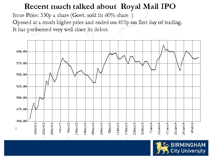 Recent much talked about Royal Mail IPO Issue Price: 330 p a share (Govt.