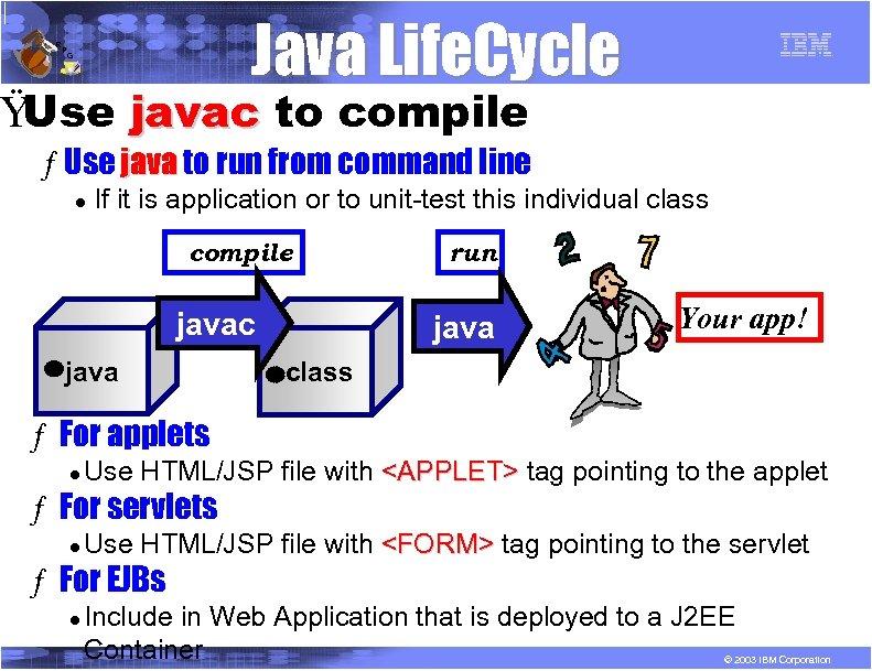 R P Java Life. Cycle G Ÿ Use javac to compile ƒ Use java