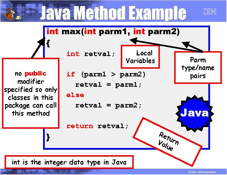 R P G Java Method Example int max(int parm 1, int parm 2) {