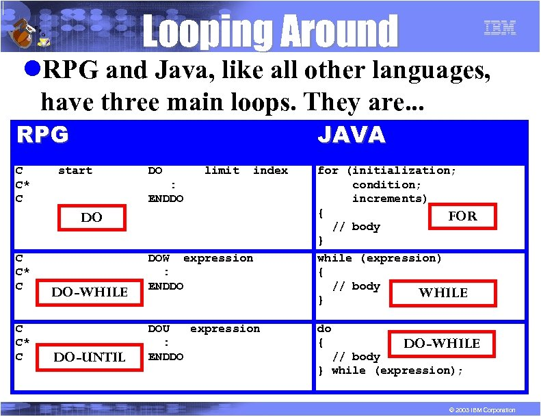 R P Looping Around G l. RPG and Java, like all other languages, have