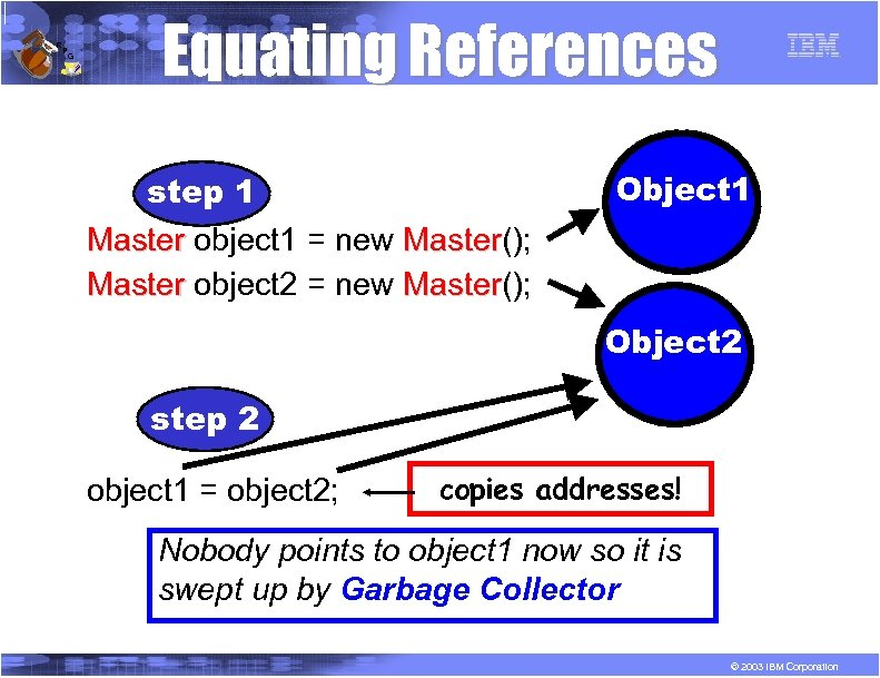 R P G Equating References Object 1 step 1 Master object 1 = new