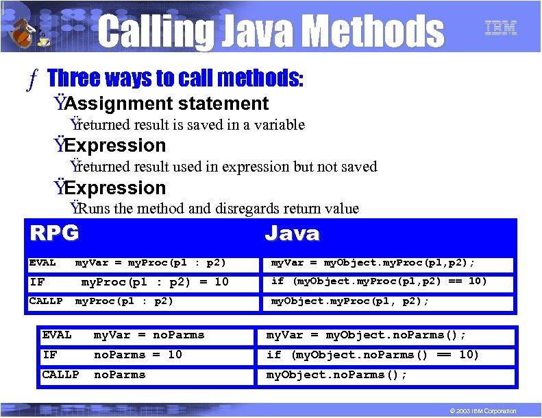 R P Calling Java Methods G ƒ Three ways to call methods: Ÿ Assignment