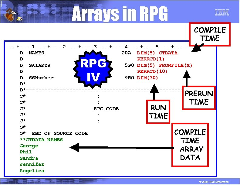 R P G Arrays in RPG COMPILE TIME . . . +. . .