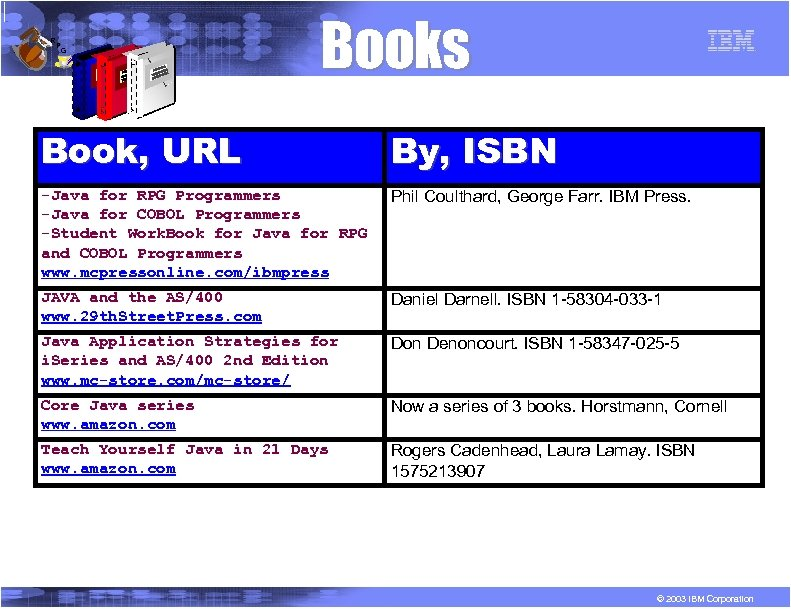 R P G Books Book, URL By, ISBN -Java for RPG Programmers -Java for
