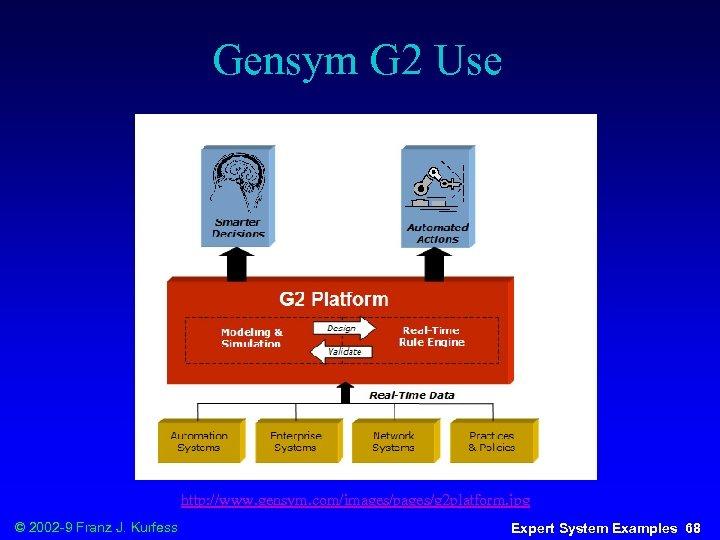 Gensym G 2 Use http: //www. gensym. com/images/pages/g 2 platform. jpg © 2002 -9