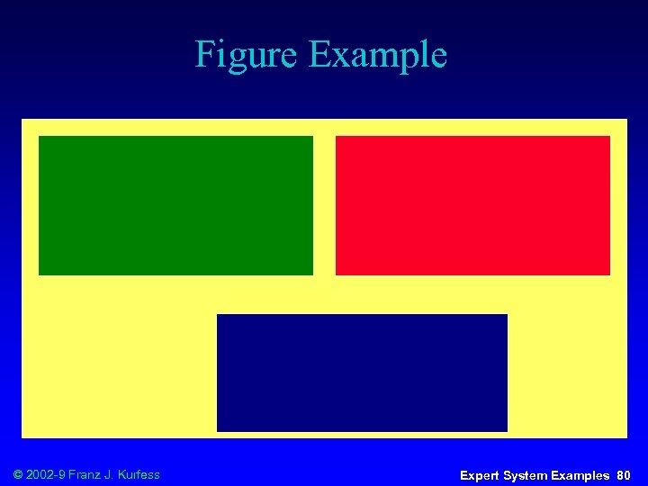 Figure Example © 2002 -9 Franz J. Kurfess Expert System Examples 80