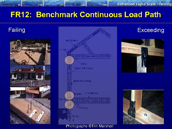FR 12: Benchmark Continuous Load Path Failing Exceeding Photographs ©Tim Marshall