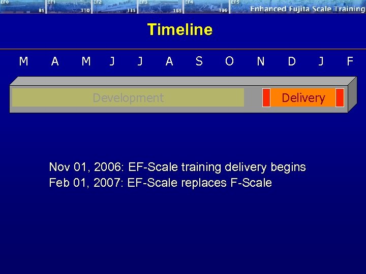 Timeline M A M J J Development A S O N D J Delivery
