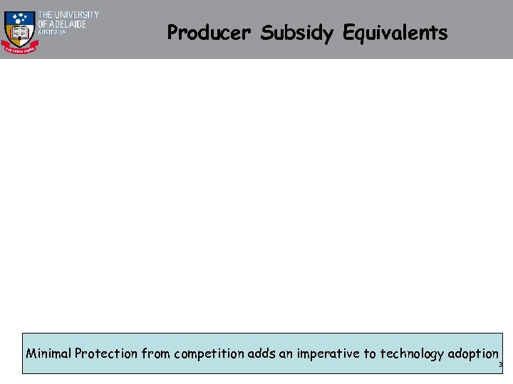Producer Subsidy Equivalents Source: Producer and Consumer Support Estimates, OECD Database 1986 -2004, Minimal