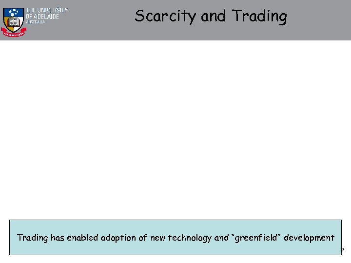 "Scarcity and Trading has enabled adoption of new technology and ""greenfield"" development Source: Murray"