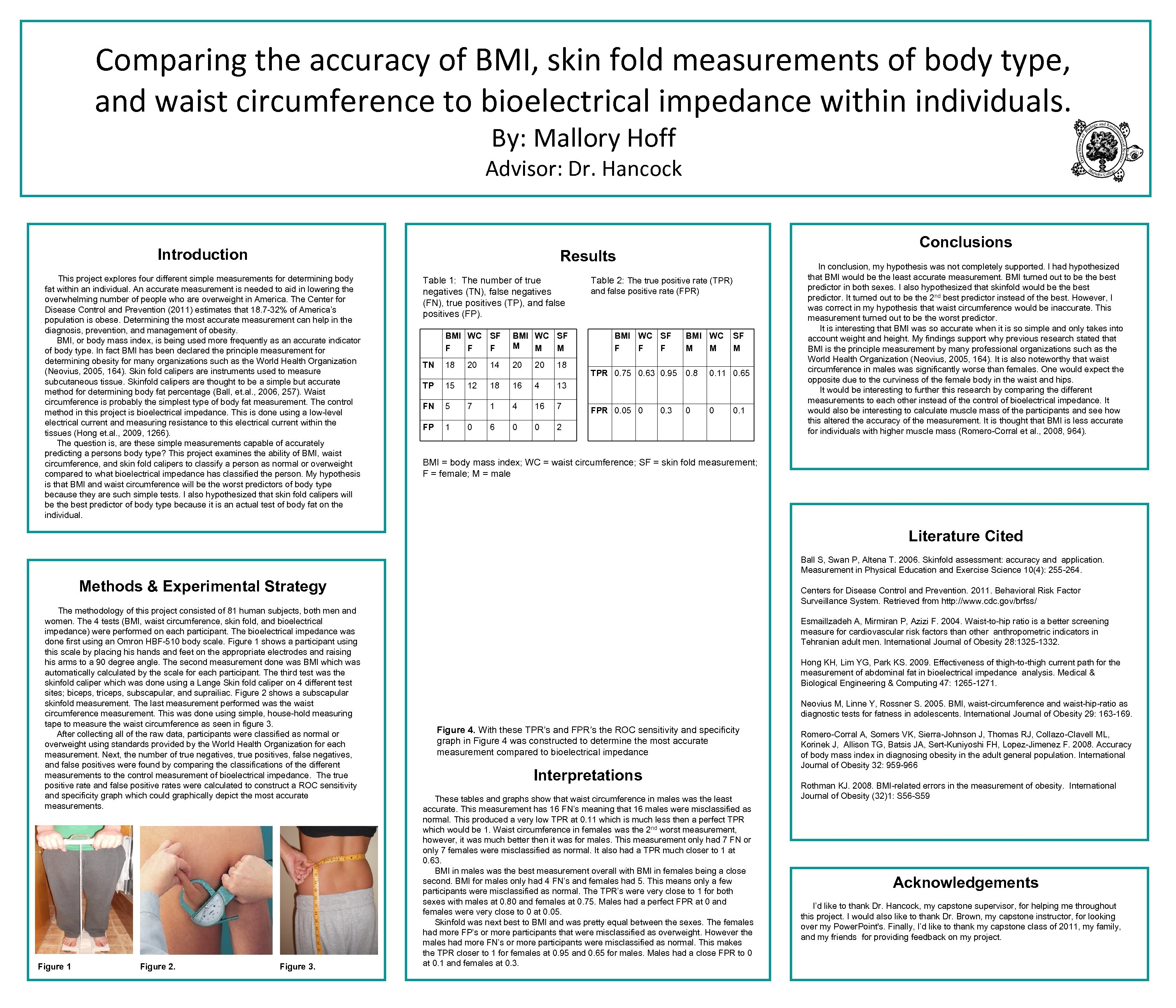 Comparing the accuracy of BMI, skin fold measurements of body type, and waist circumference