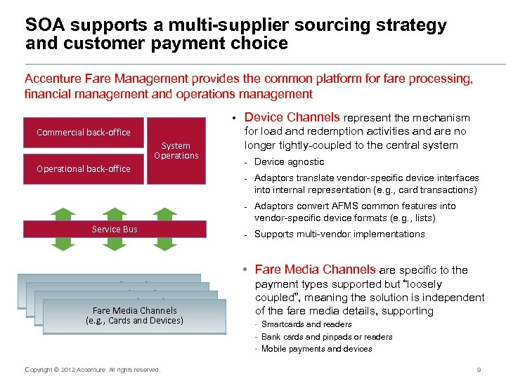 SOA supports a multi-supplier sourcing strategy and customer payment choice Accenture Fare Management provides