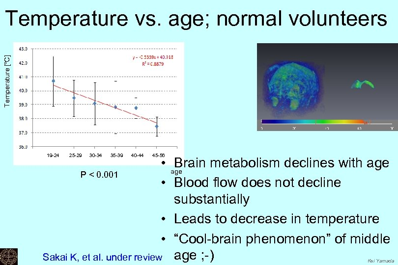 Temperature [℃] Temperature vs. age; normal volunteers 19 -24 25 -29 30 -34 35