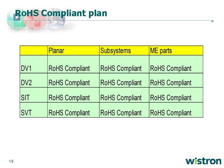 Ro. HS Compliant plan 19