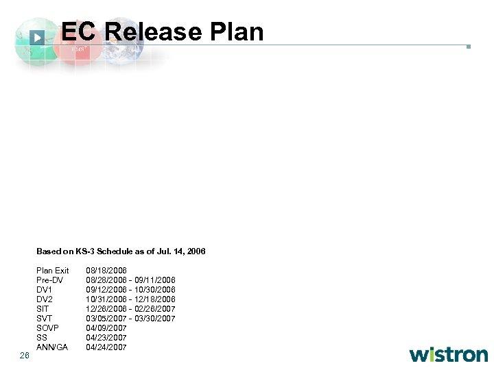 EC Release Plan Based on KS-3 Schedule as of Jul. 14, 2006 26 Plan