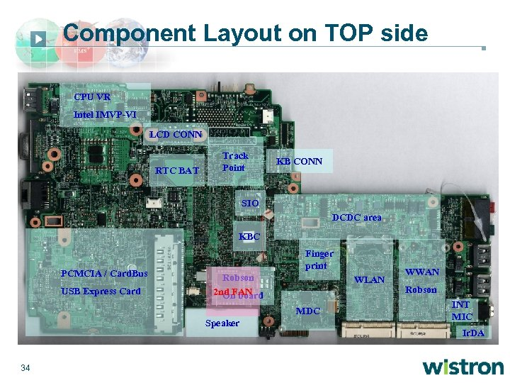 Component Layout on TOP side CPU VR Intel IMVP-VI LCD CONN RTC BAT Track