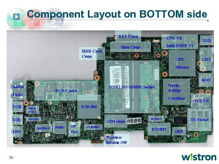 Component Layout on BOTTOM side BAT Conn HDD Card Conn CPU VR USB Intel