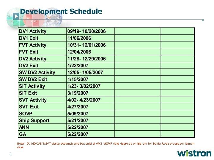 Development Schedule Notes: DV 1/DV 2/SIT/SVT planar assembly and box build at WKS. SOVP