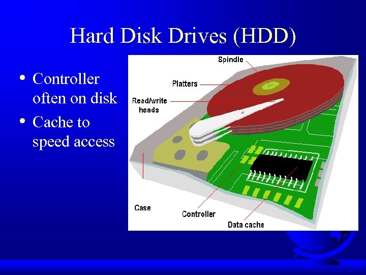 Hard Disk Drives (HDD) • • Controller often on disk Cache to speed access