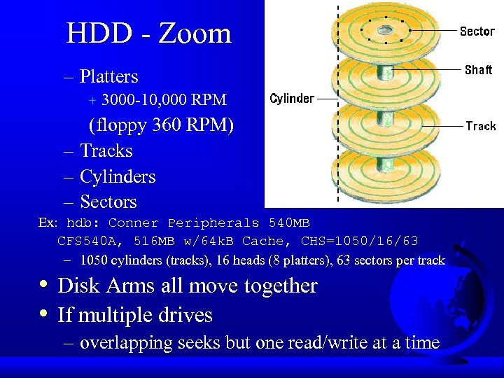 HDD - Zoom – Platters + 3000 -10, 000 RPM (floppy 360 RPM) –