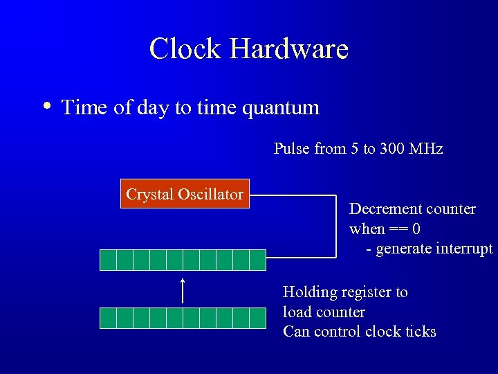 Clock Hardware • Time of day to time quantum Pulse from 5 to 300