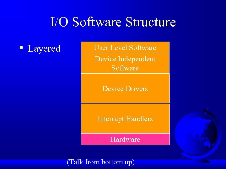 I/O Software Structure • Layered User Level Software Device Independent Software Device Drivers Interrupt