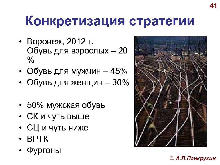 41 Конкретизация стратегии • Воронеж, 2012 г. Обувь для взрослых – 20 % •