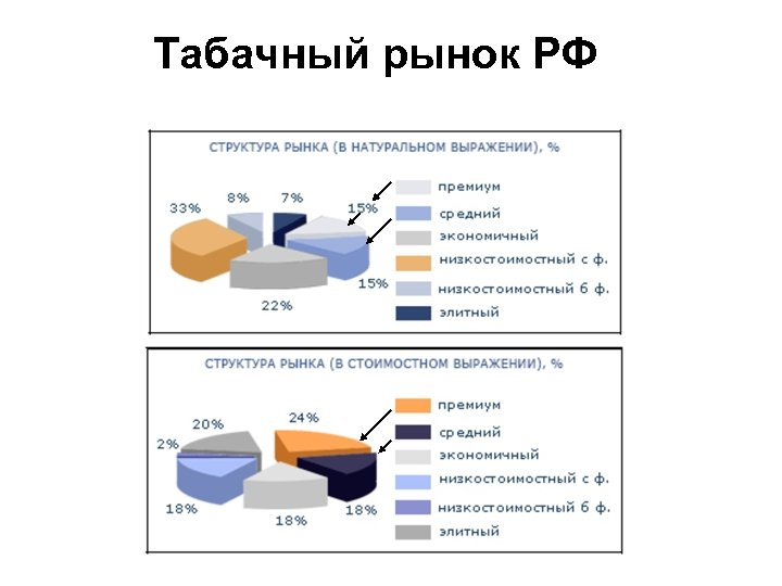 Табачный рынок РФ