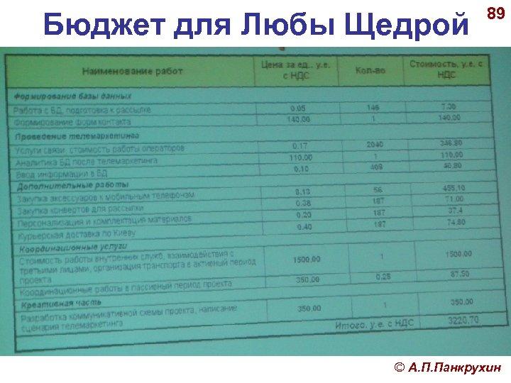 Бюджет для Любы Щедрой 89 © А. П. Панкрухин
