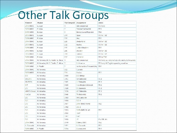 Other Talk Groups