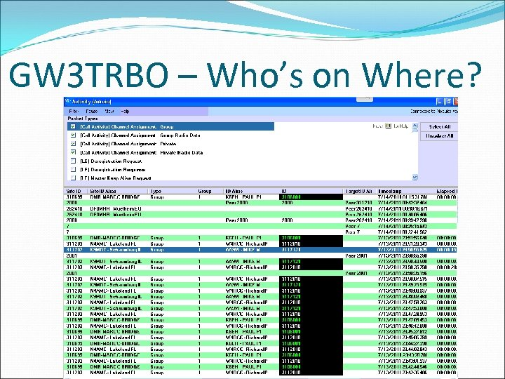 GW 3 TRBO – Who's on Where?