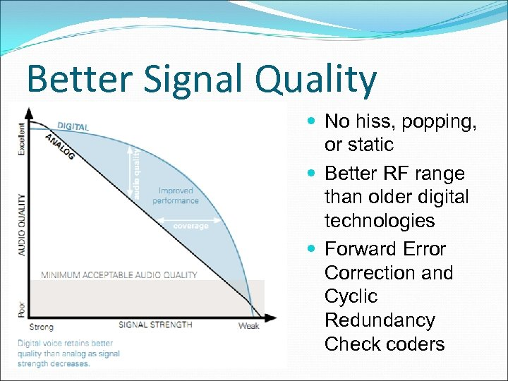Better Signal Quality No hiss, popping, or static Better RF range than older digital