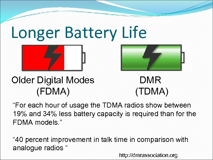 "Longer Battery Life Older Digital Modes (FDMA) DMR (TDMA) ""For each hour of usage"