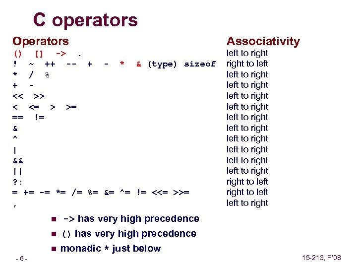 C operators Operators Associativity () [] ->. ! ~ ++ -- + - *