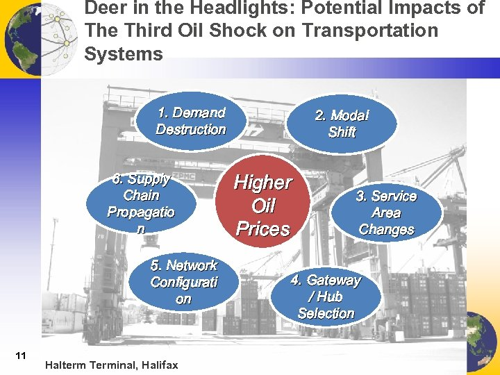 Deer in the Headlights: Potential Impacts of The Third Oil Shock on Transportation Systems