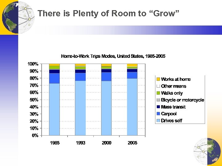 """There is Plenty of Room to """"Grow"""""""