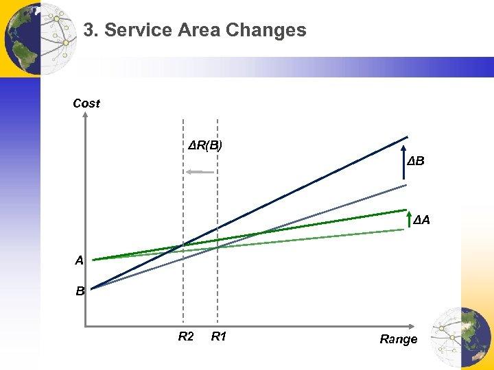 3. Service Area Changes Cost ΔR(B) ΔB ΔA A B R 2 R 1