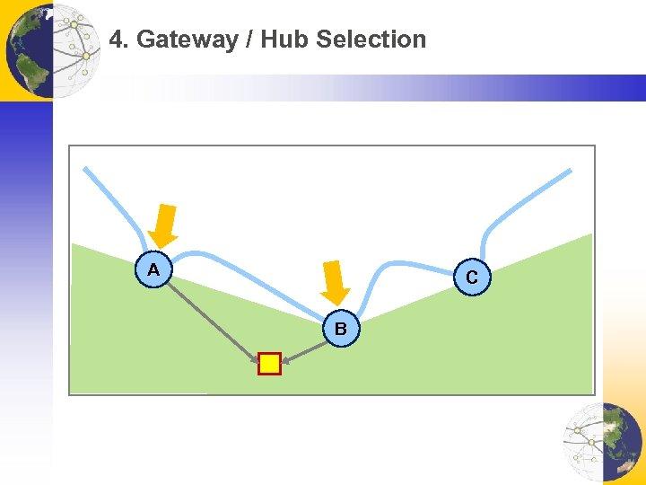 4. Gateway / Hub Selection A C B