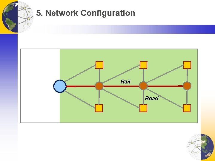 5. Network Configuration Rail Road