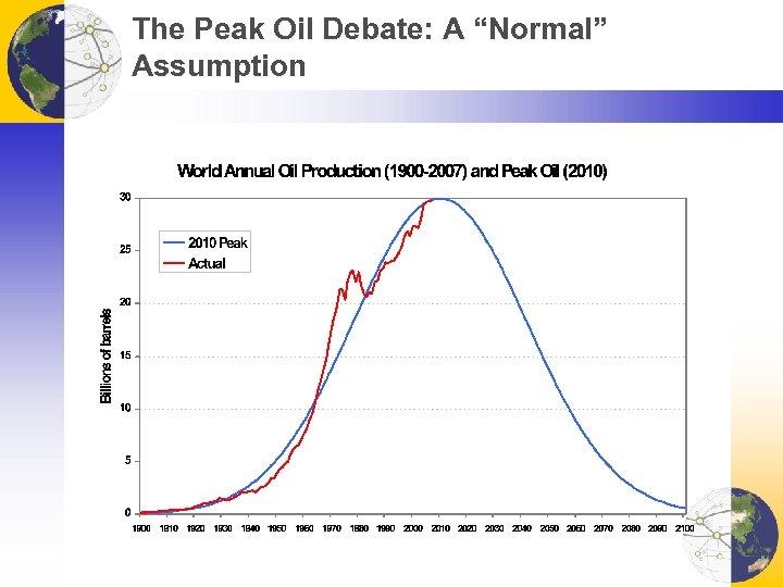 "The Peak Oil Debate: A ""Normal"" Assumption"