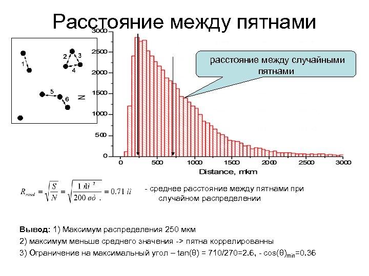 Расстояние между пятнами расстояние между случайными пятнами - среднее расстояние между пятнами при случайном