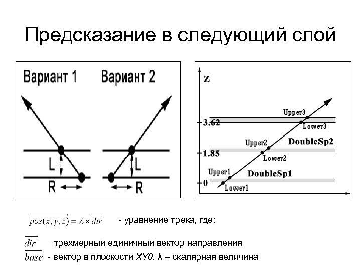Предсказание в следующий слой - уравнение трека, где: - трехмерный единичный вектор направления -