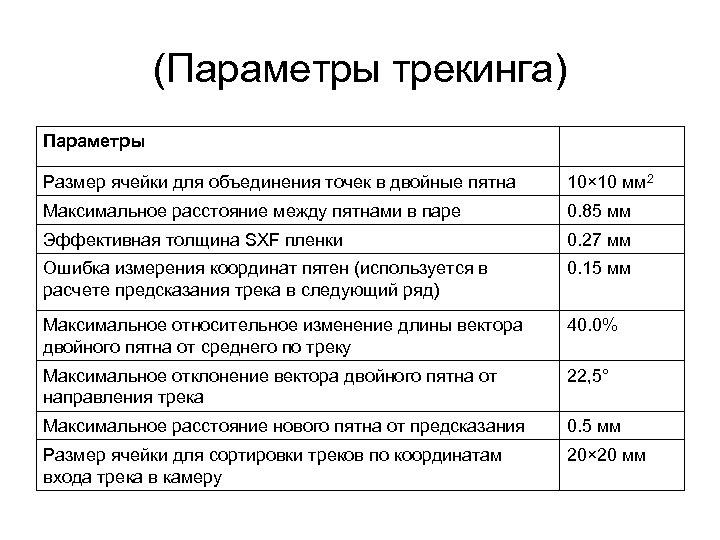 (Параметры трекинга) Параметры Размер ячейки для объединения точек в двойные пятна 10× 10 мм