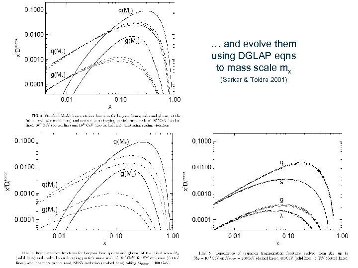 … and evolve them using DGLAP eqns to mass scale mx (Sarkar & Toldra