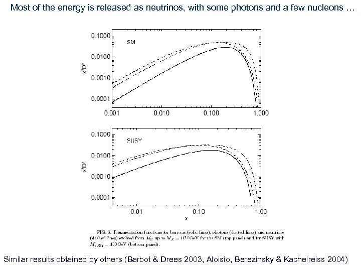 Most of the energy is released as neutrinos, with some photons and a few