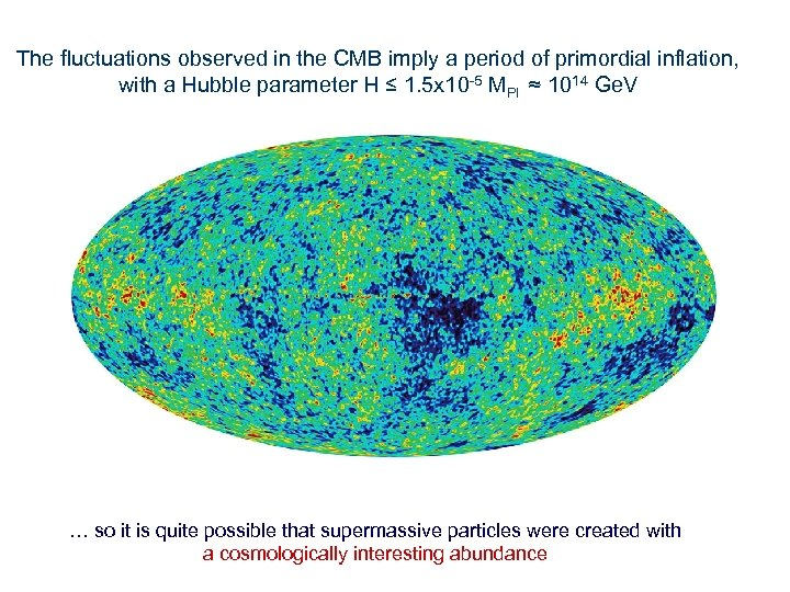 The fluctuations observed in the CMB imply a period of primordial inflation, with a