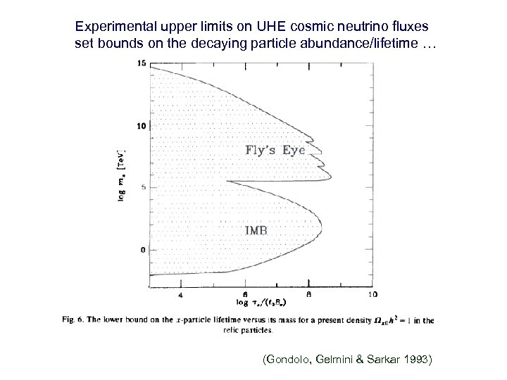 Experimental upper limits on UHE cosmic neutrino fluxes set bounds on the decaying particle